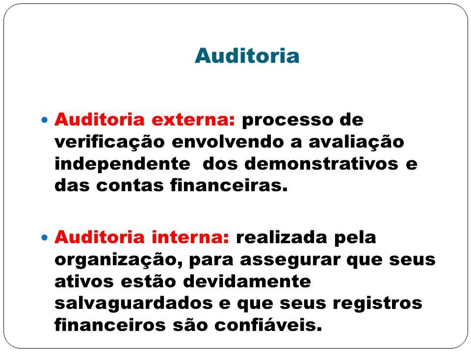 Auditoria Auditoria externa: processo de verificação envolvendo a avaliação independente dos demonstrativos e das contas financeiras.