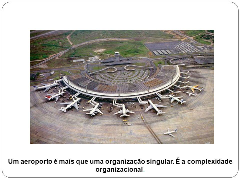 Um aeroporto é mais que uma organização singular