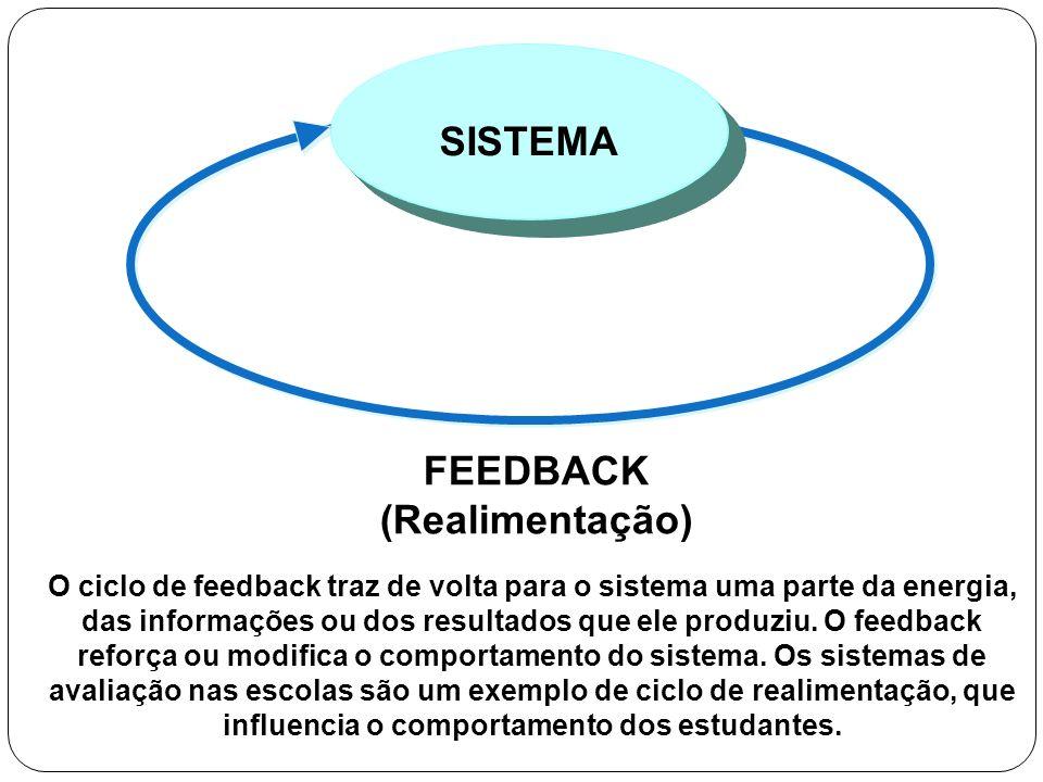 FEEDBACK (Realimentação)