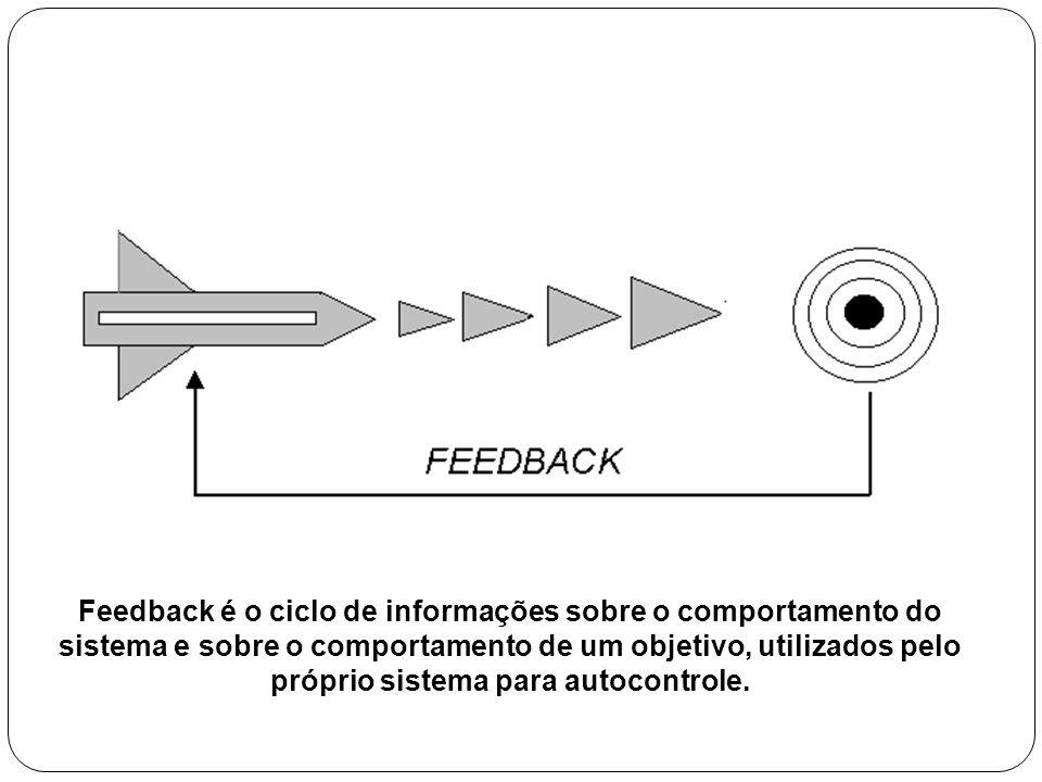 Feedback é o ciclo de informações sobre o comportamento do sistema e sobre o comportamento de um objetivo, utilizados pelo próprio sistema para autocontrole.