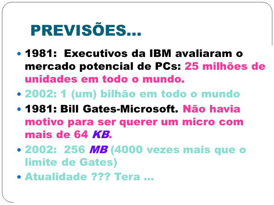 PREVISÕES... 1981: Executivos da IBM avaliaram o mercado potencial de PCs: 25 milhões de unidades em todo o mundo.