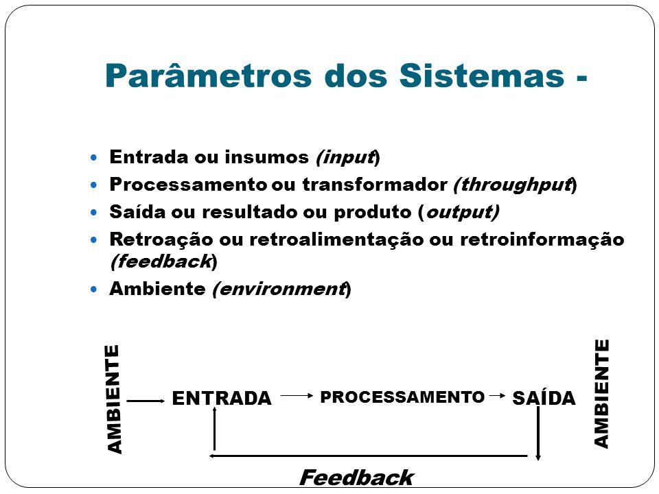 Parâmetros dos Sistemas -