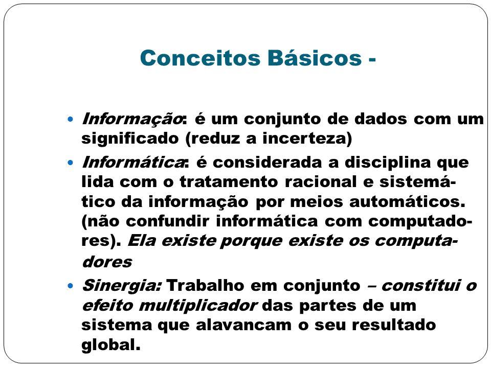Conceitos Básicos - Informação: é um conjunto de dados com um significado (reduz a incerteza)