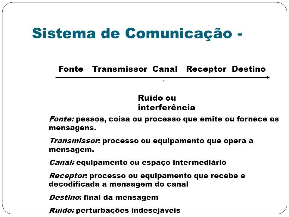 Sistema de Comunicação -
