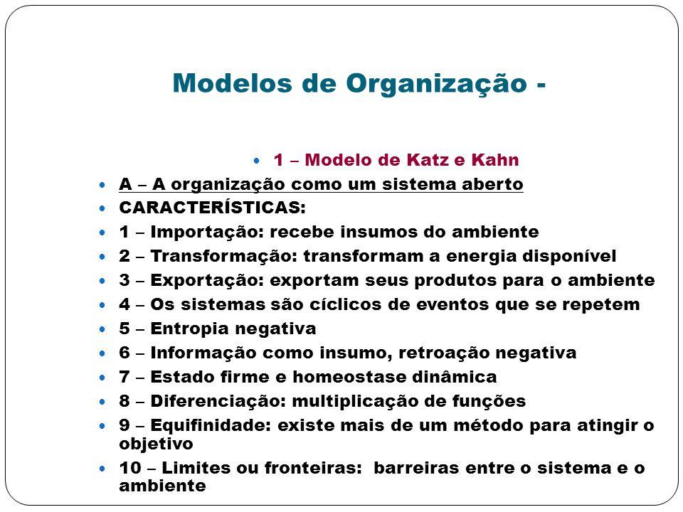 Modelos de Organização -