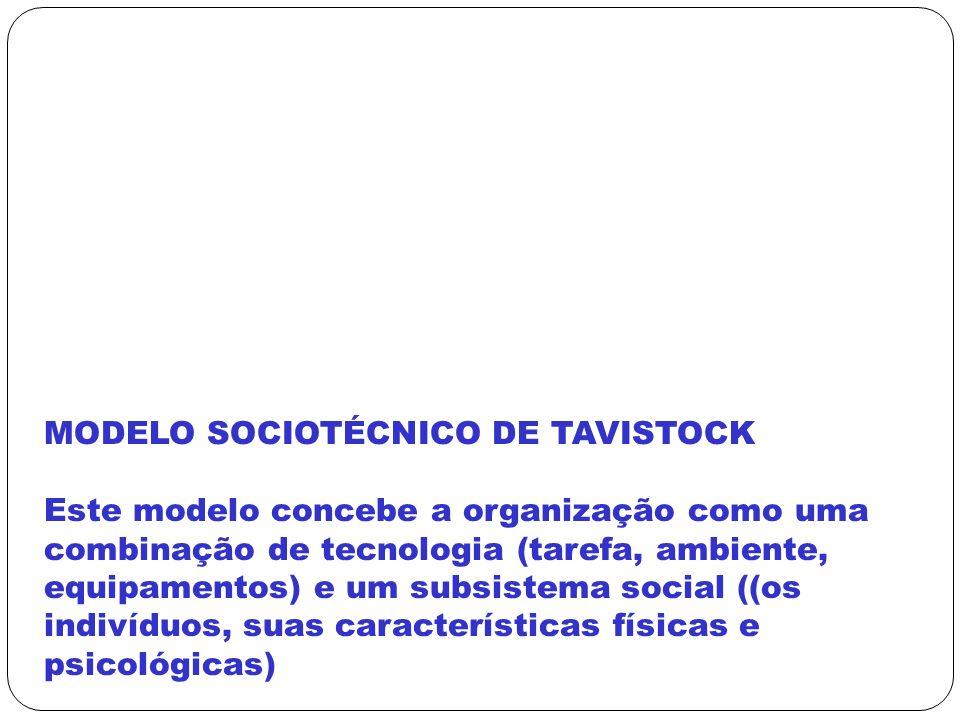 MODELO SOCIOTÉCNICO DE TAVISTOCK Este modelo concebe a organização como uma combinação de tecnologia (tarefa, ambiente, equipamentos) e um subsistema social ((os indivíduos, suas características físicas e psicológicas)