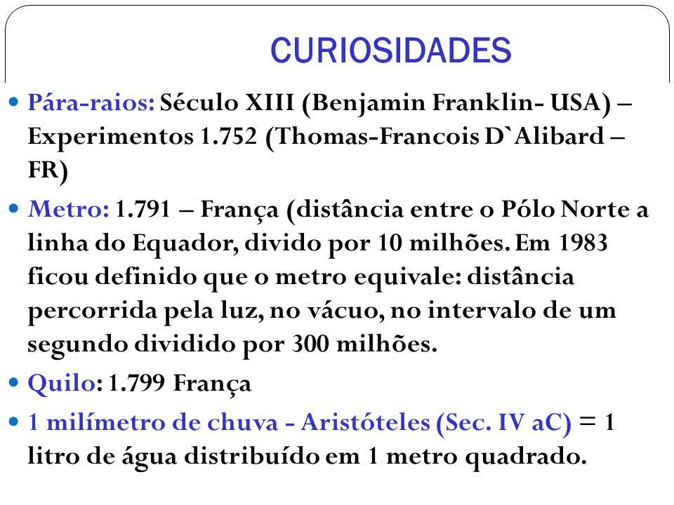 CURIOSIDADES Pára-raios: Século XIII (Benjamin Franklin- USA) – Experimentos 1.752 (Thomas-Francois D`Alibard – FR)