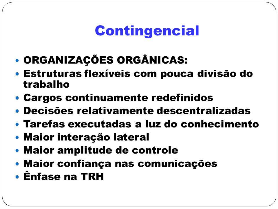Contingencial ORGANIZAÇÕES ORGÂNICAS: