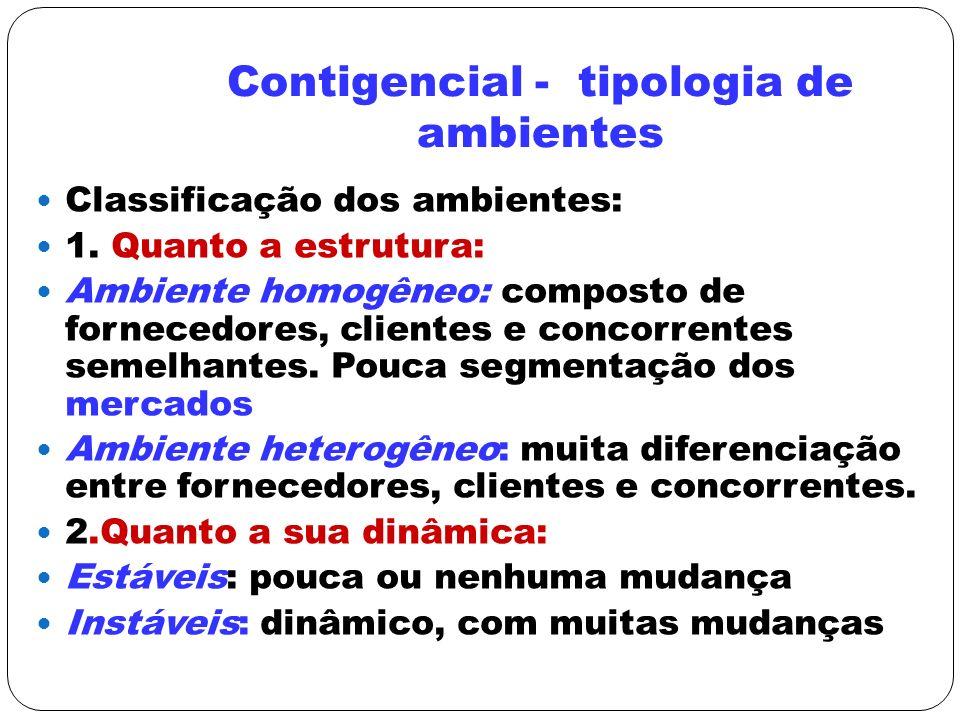 Contigencial - tipologia de ambientes