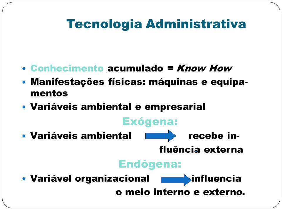 Tecnologia Administrativa