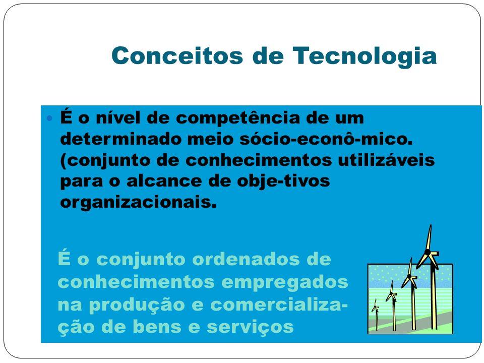 Conceitos de Tecnologia