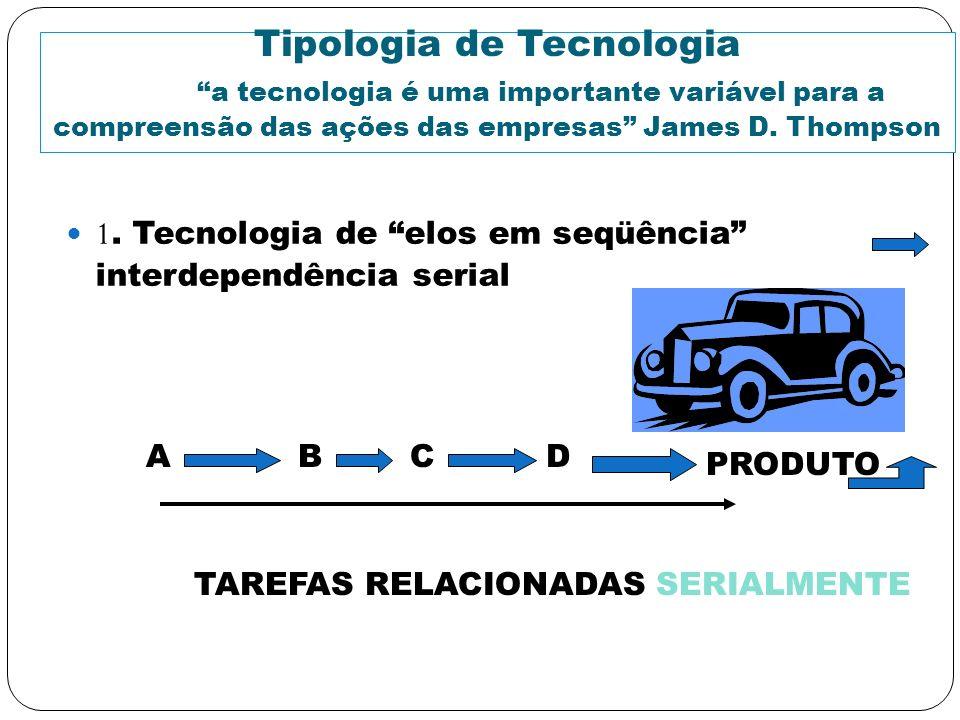Tipologia de Tecnologia a tecnologia é uma importante variável para a compreensão das ações das empresas James D. Thompson