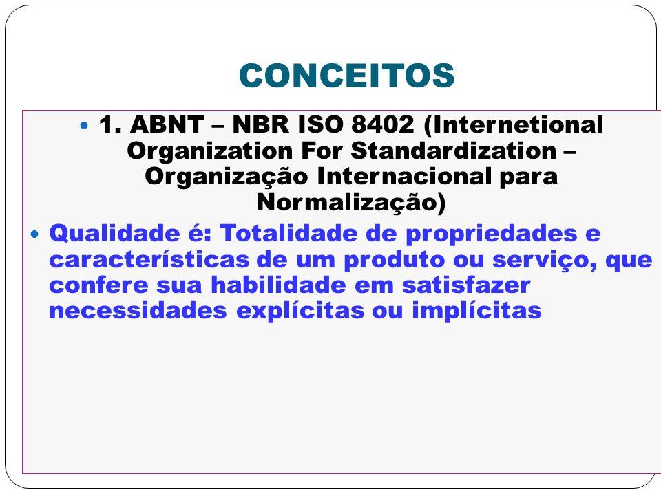 CONCEITOS 1. ABNT – NBR ISO 8402 (Internetional Organization For Standardization – Organização Internacional para Normalização)
