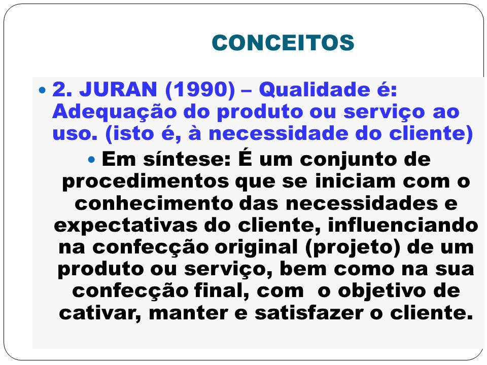 CONCEITOS 2. JURAN (1990) – Qualidade é: Adequação do produto ou serviço ao uso. (isto é, à necessidade do cliente)