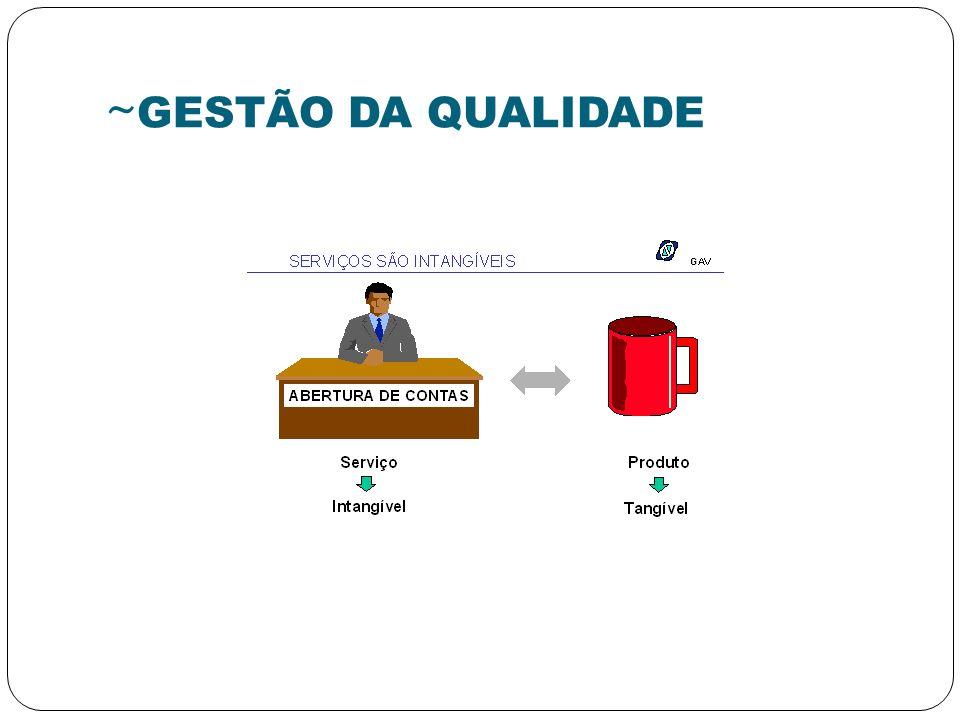 ~GESTÃO DA QUALIDADE