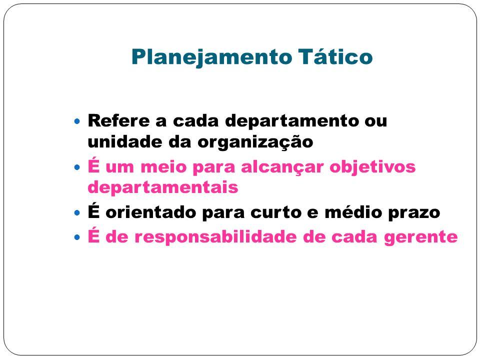 Planejamento Tático Refere a cada departamento ou unidade da organização. É um meio para alcançar objetivos departamentais.