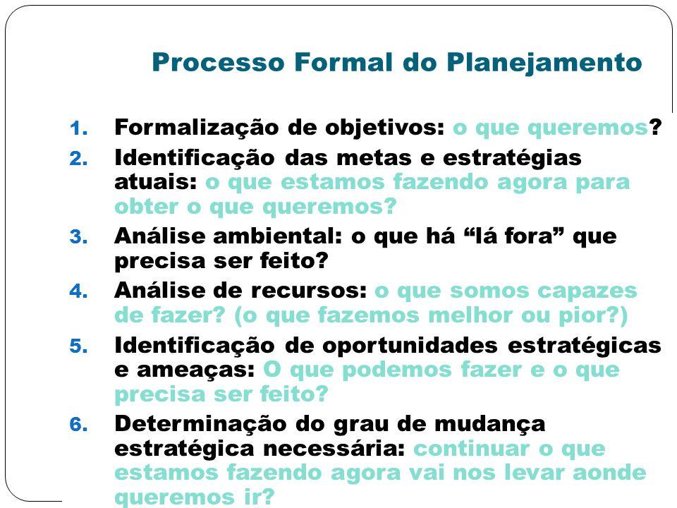 Processo Formal do Planejamento