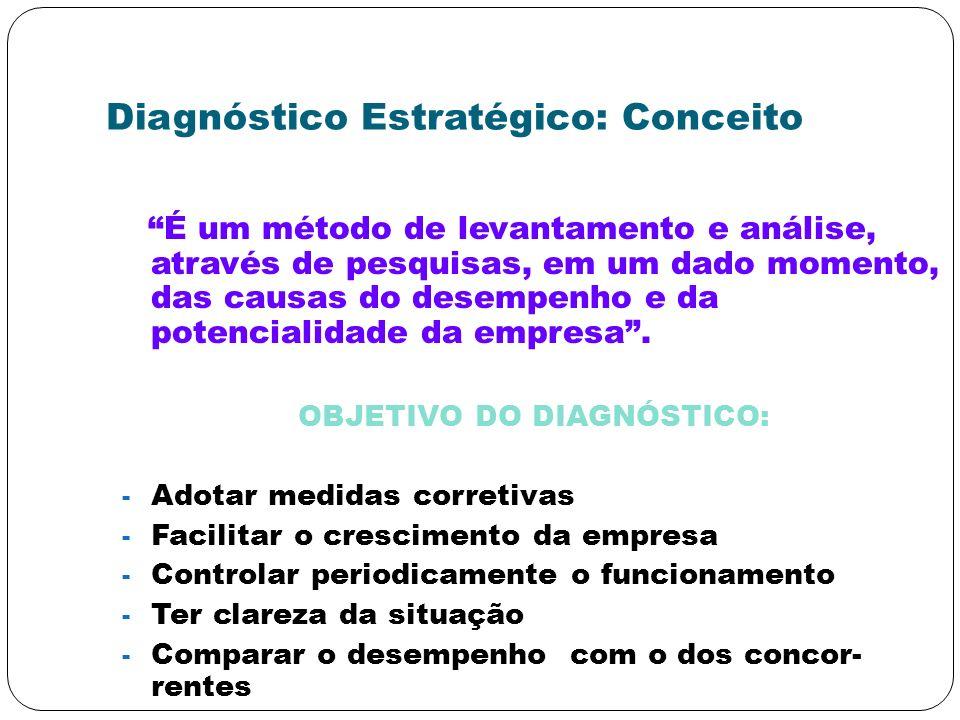 Diagnóstico Estratégico: Conceito