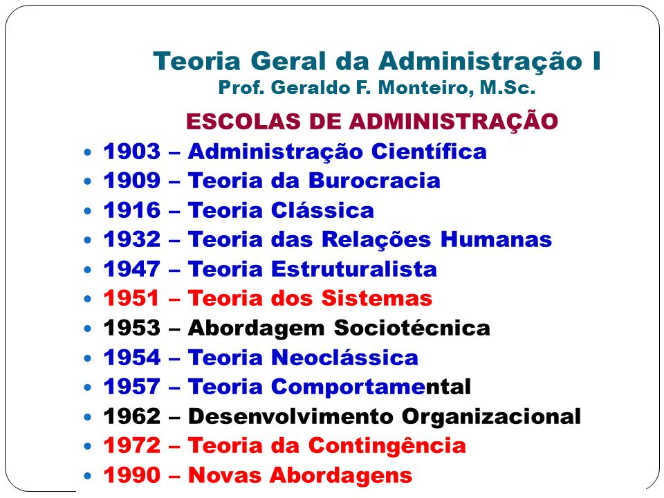 Teoria Geral da Administração I Prof. Geraldo F. Monteiro, M.Sc.