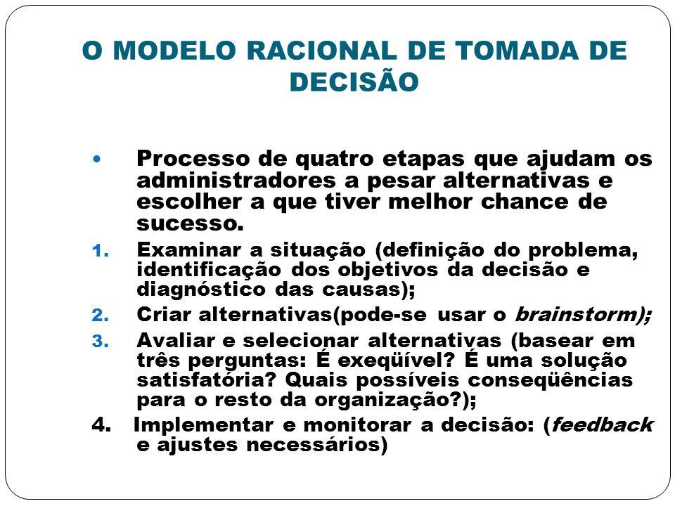 O MODELO RACIONAL DE TOMADA DE DECISÃO
