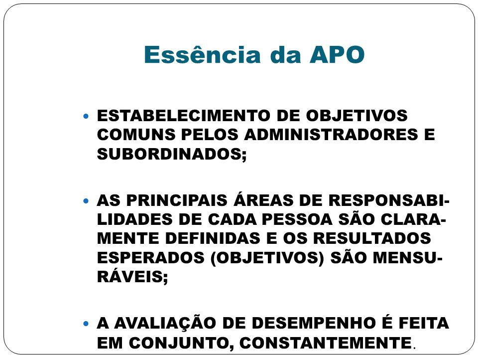Essência da APO ESTABELECIMENTO DE OBJETIVOS COMUNS PELOS ADMINISTRADORES E SUBORDINADOS;