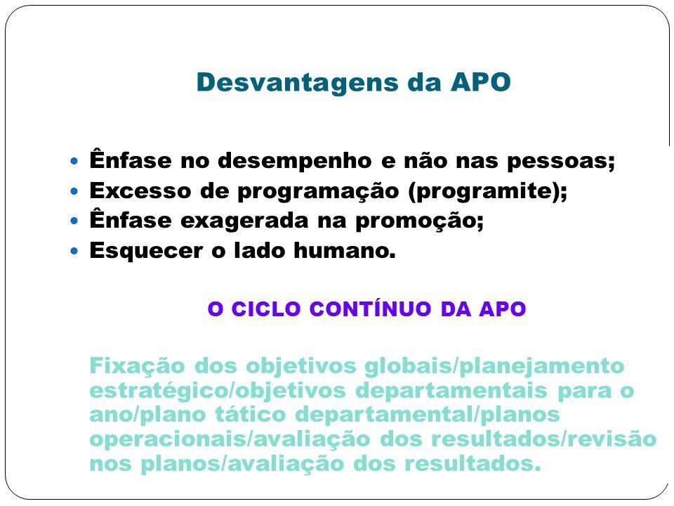 Desvantagens da APO Ênfase no desempenho e não nas pessoas;