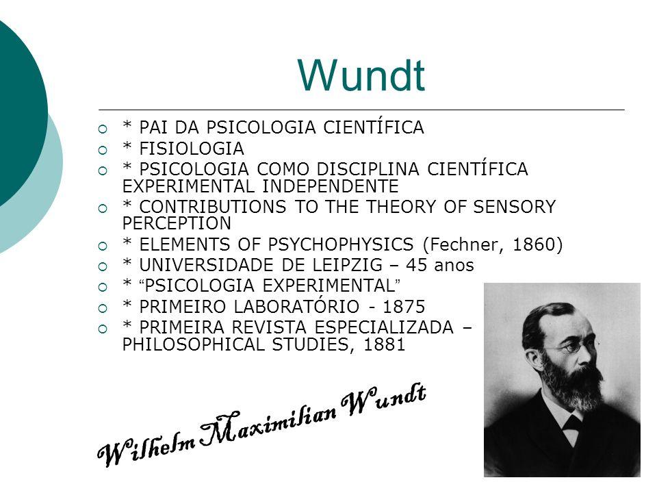 Wundt Wilhelm Maximilian Wundt * PAI DA PSICOLOGIA CIENTÍFICA