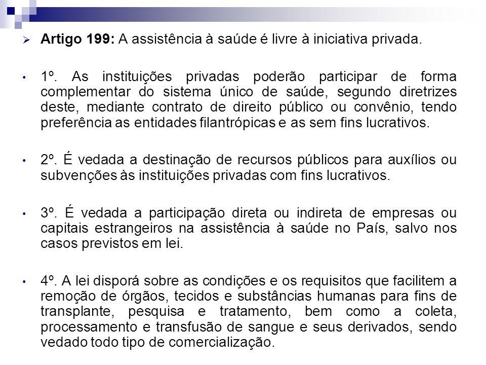 Artigo 199: A assistência à saúde é livre à iniciativa privada.