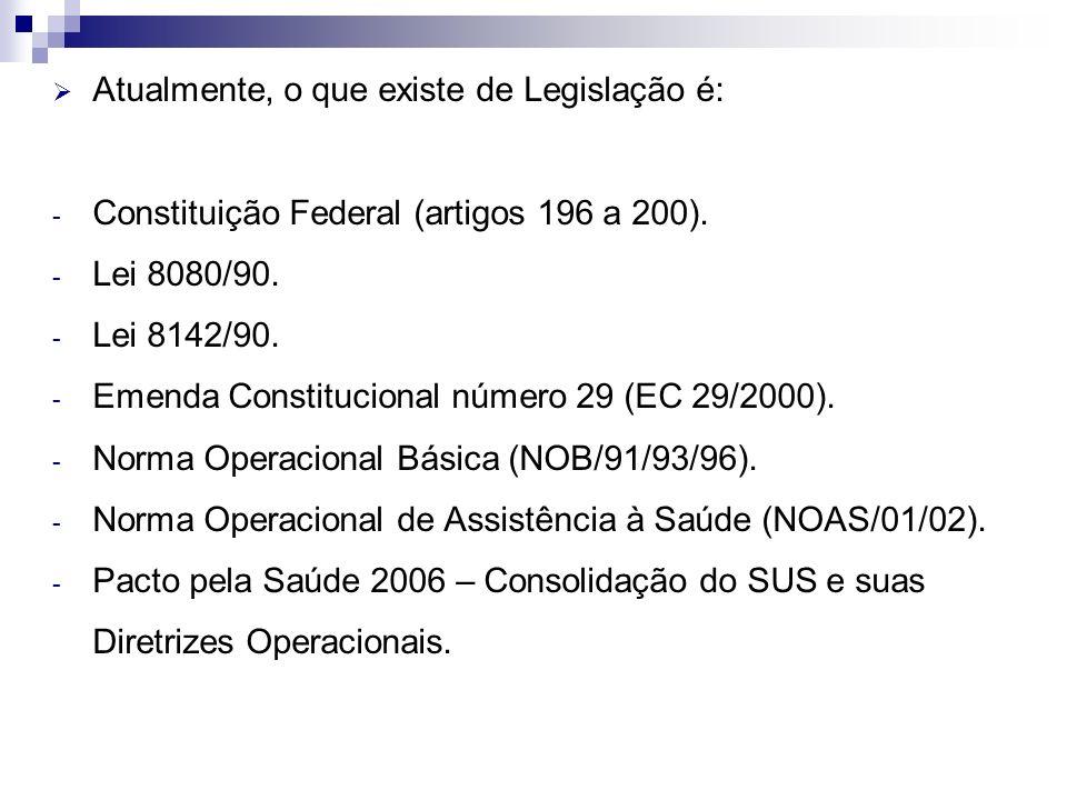Atualmente, o que existe de Legislação é: