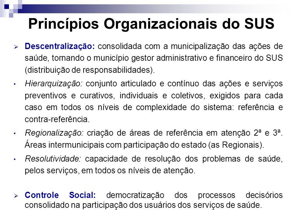 Princípios Organizacionais do SUS