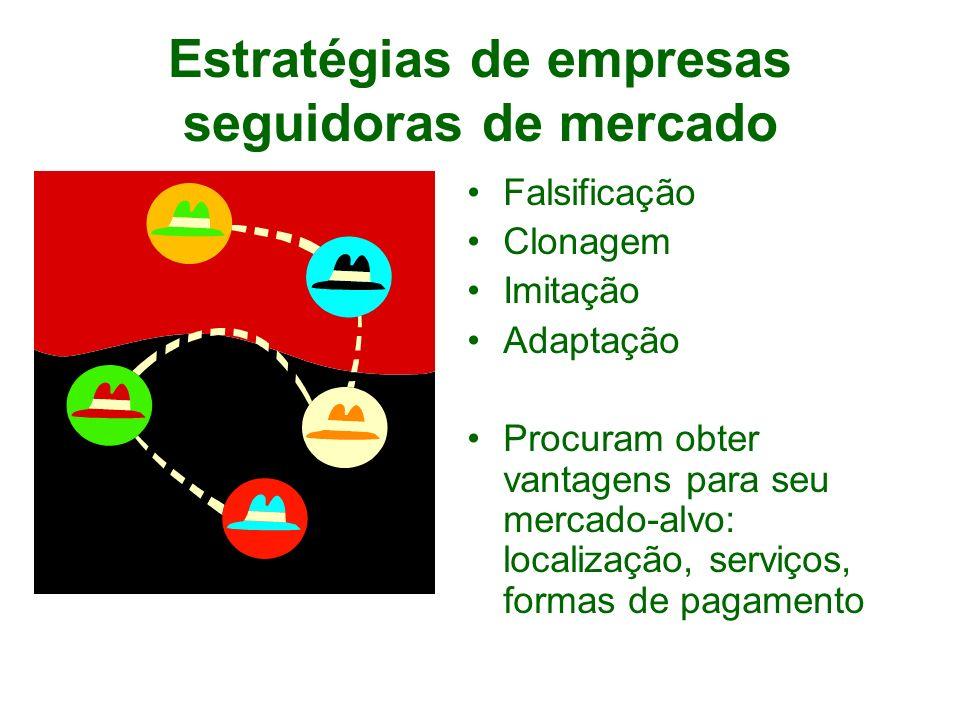 Estratégias de empresas seguidoras de mercado