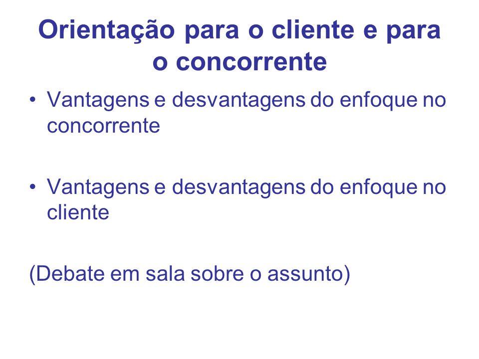 Orientação para o cliente e para o concorrente