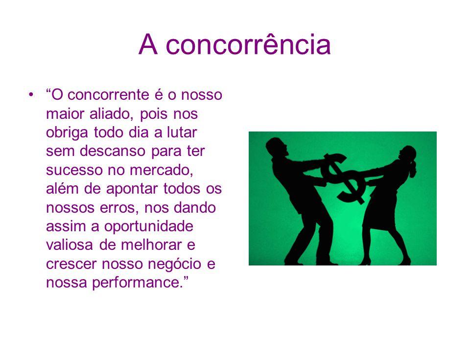 A concorrência