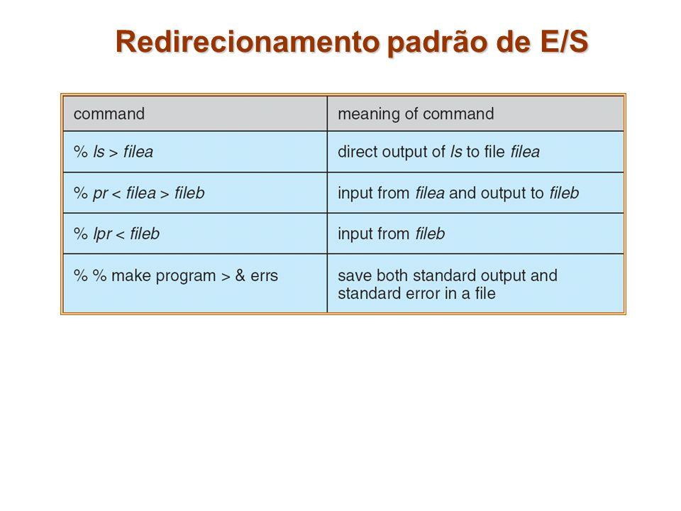 Redirecionamento padrão de E/S