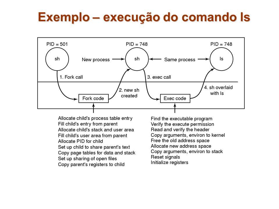 Exemplo – execução do comando ls
