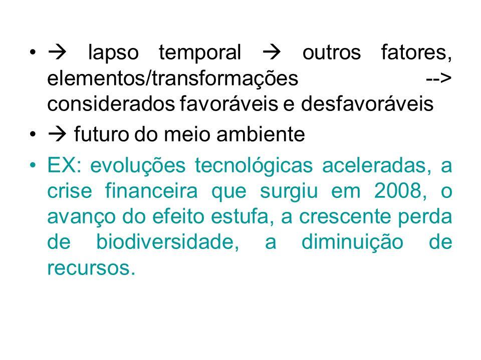  lapso temporal  outros fatores, elementos/transformações --> considerados favoráveis e desfavoráveis