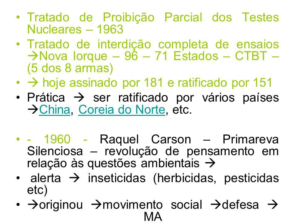 Tratado de Proibição Parcial dos Testes Nucleares – 1963