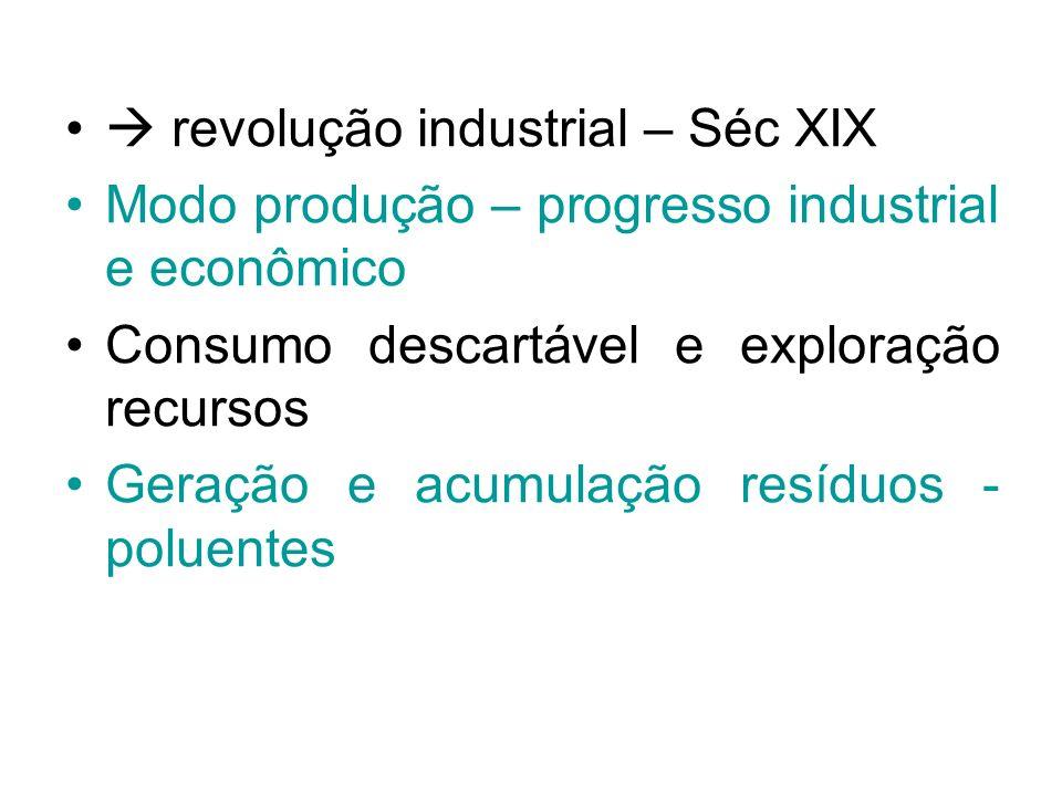 revolução industrial – Séc XIX