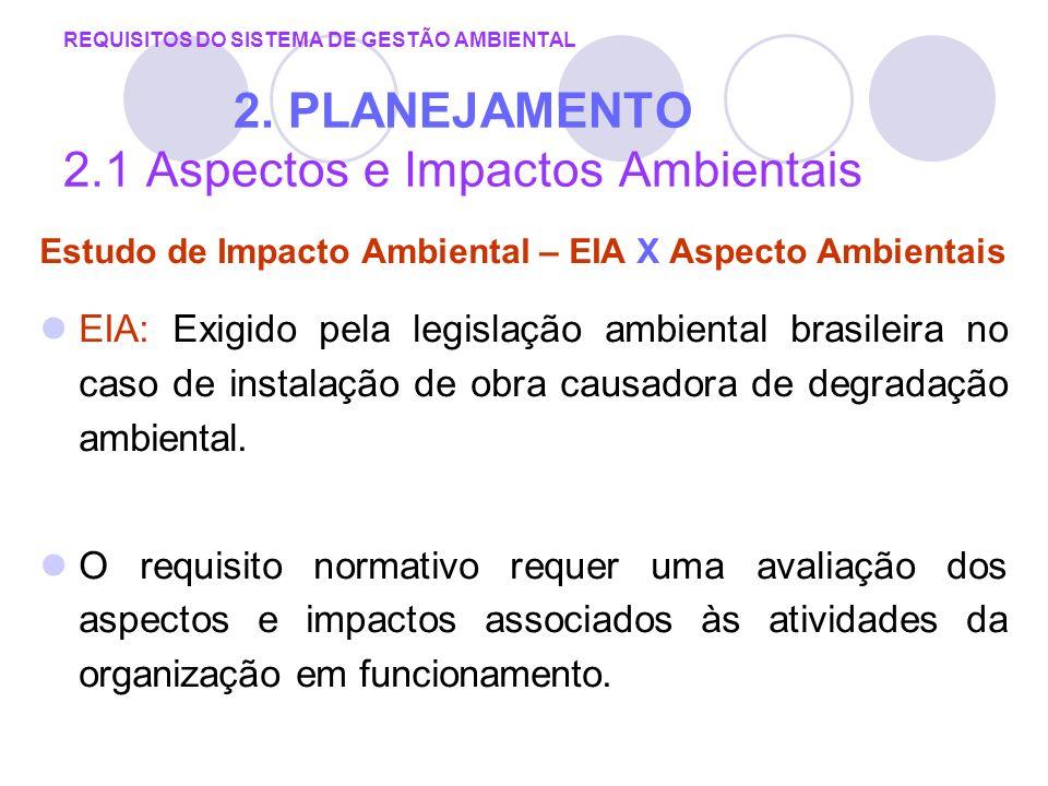 REQUISITOS DO SISTEMA DE GESTÃO AMBIENTAL 2. PLANEJAMENTO 2