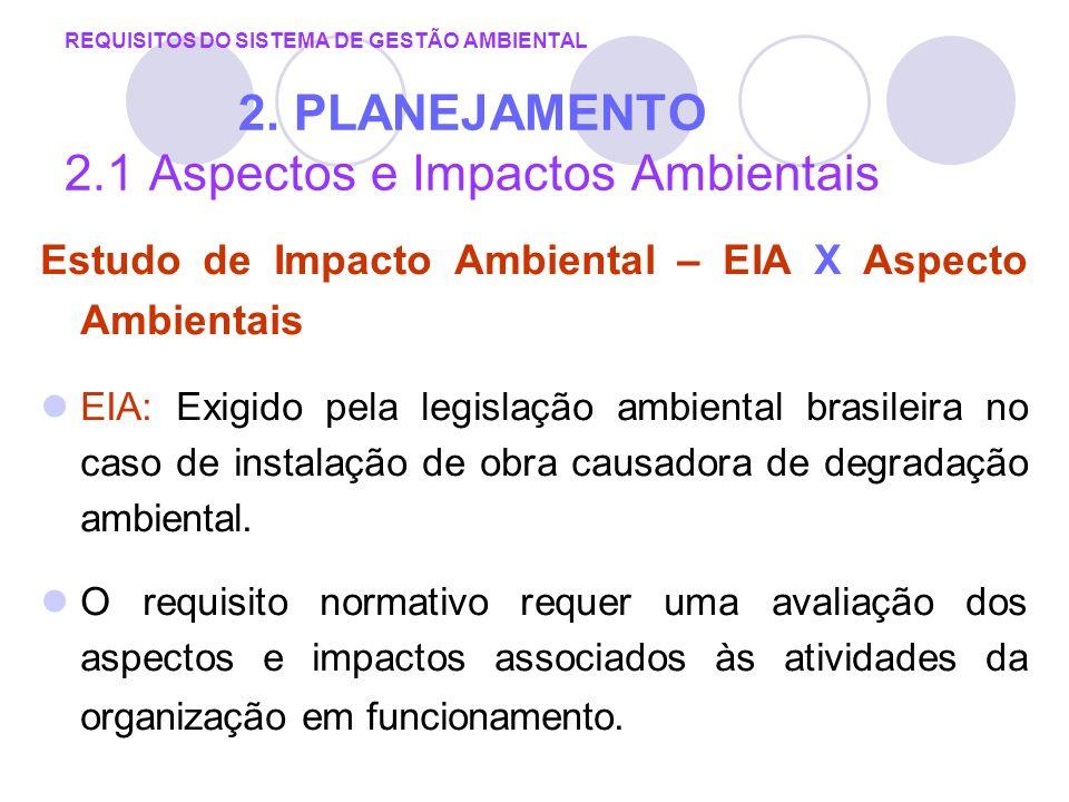 Estudo de Impacto Ambiental – EIA X Aspecto Ambientais