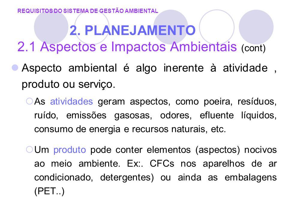 Aspecto ambiental é algo inerente à atividade , produto ou serviço.