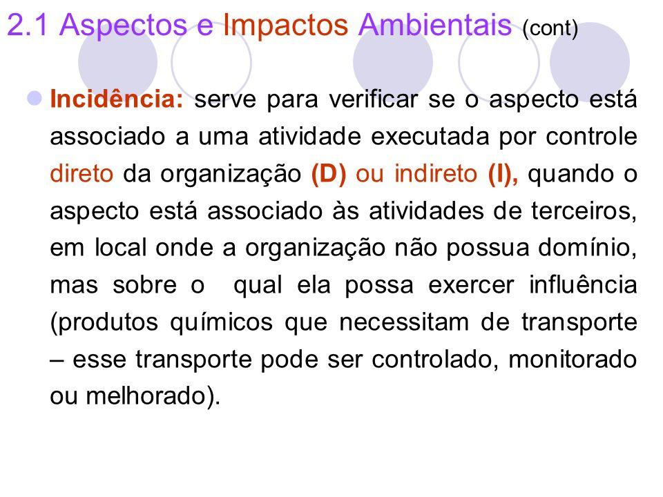 2.1 Aspectos e Impactos Ambientais (cont)