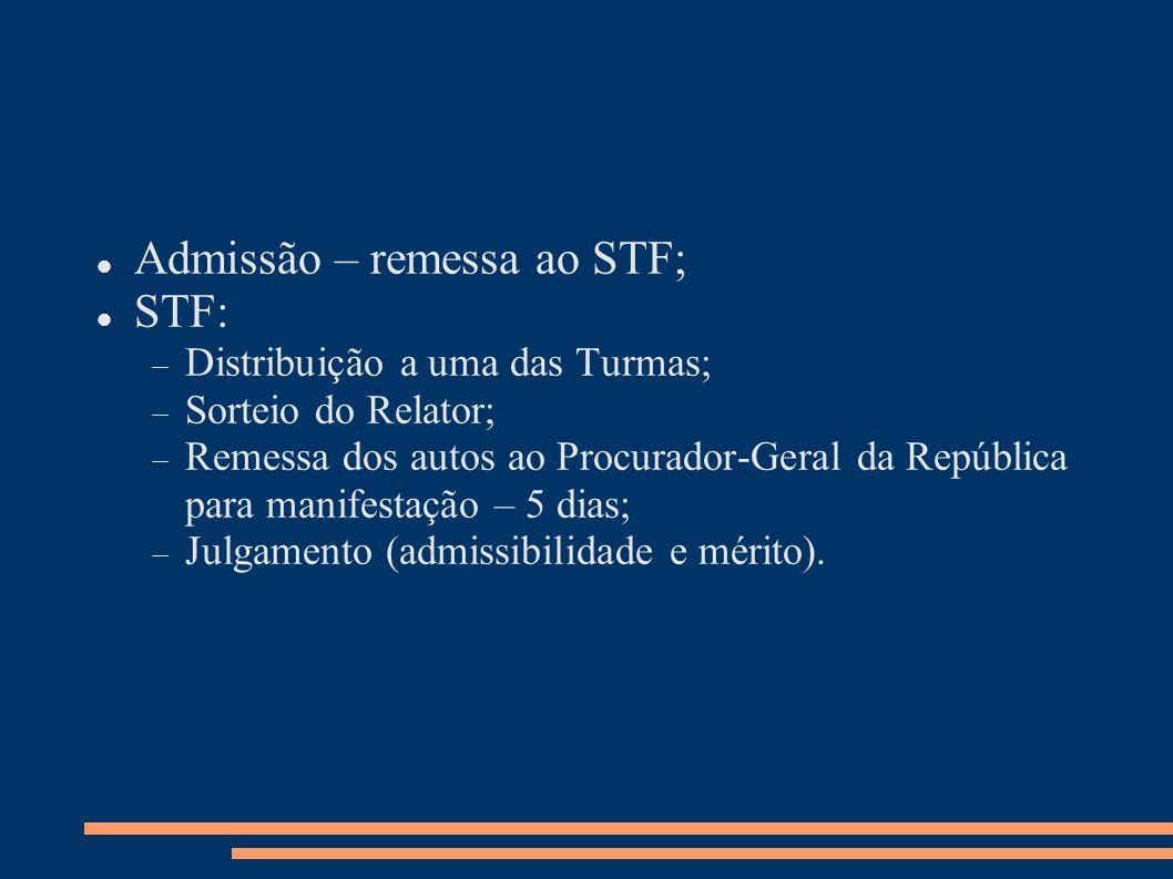 Admissão – remessa ao STF; STF: