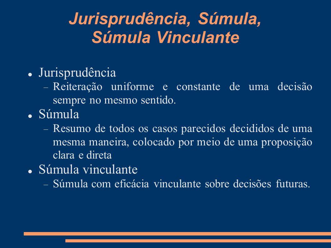 Jurisprudência, Súmula, Súmula Vinculante