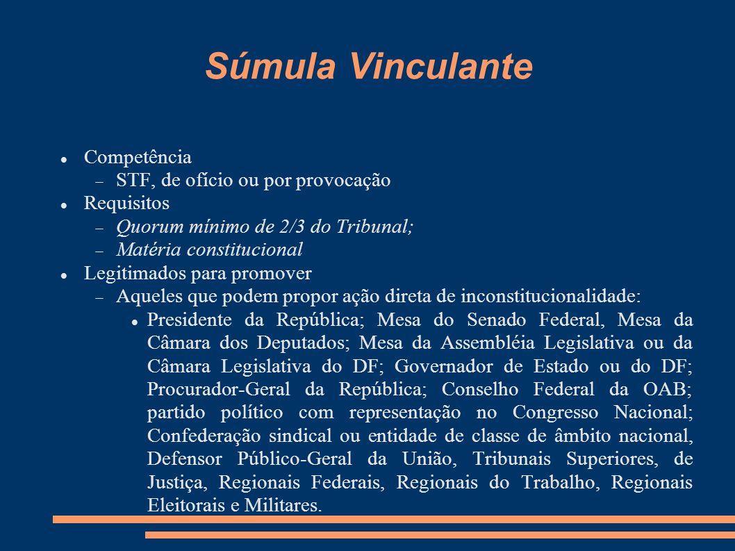 Súmula Vinculante Competência STF, de ofício ou por provocação