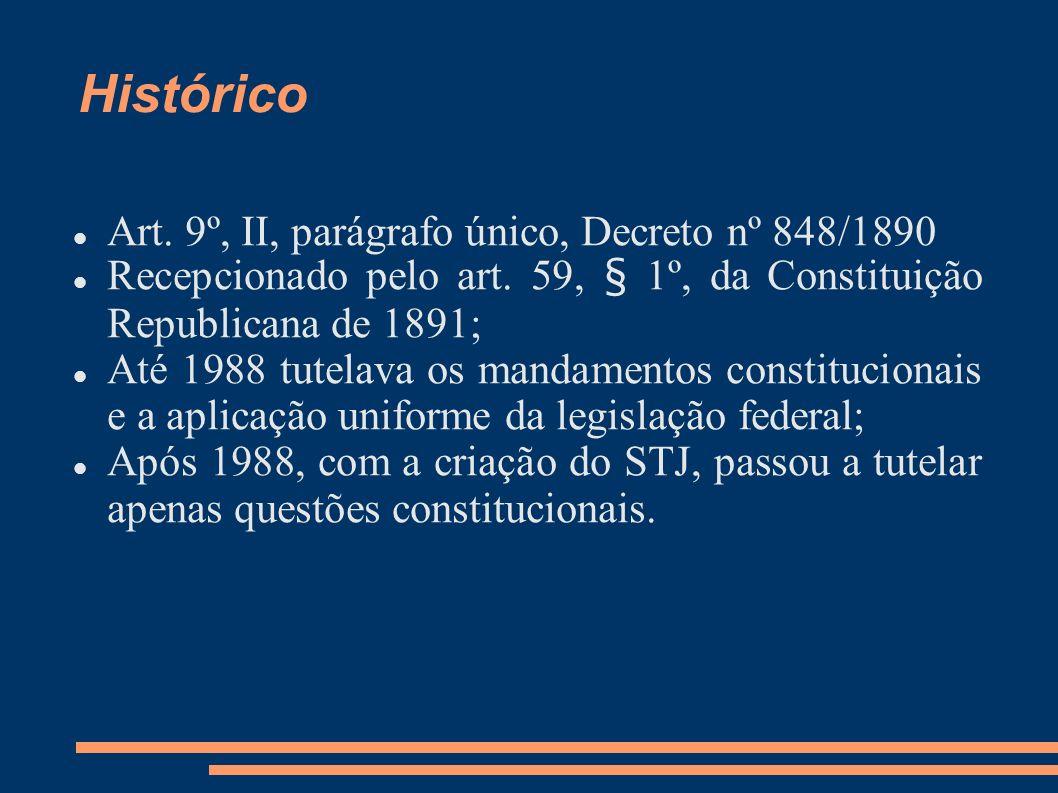 Histórico Art. 9º, II, parágrafo único, Decreto nº 848/1890