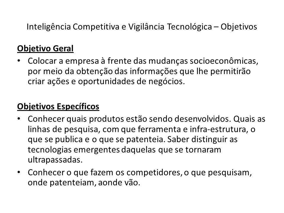 Inteligência Competitiva e Vigilância Tecnológica – Objetivos