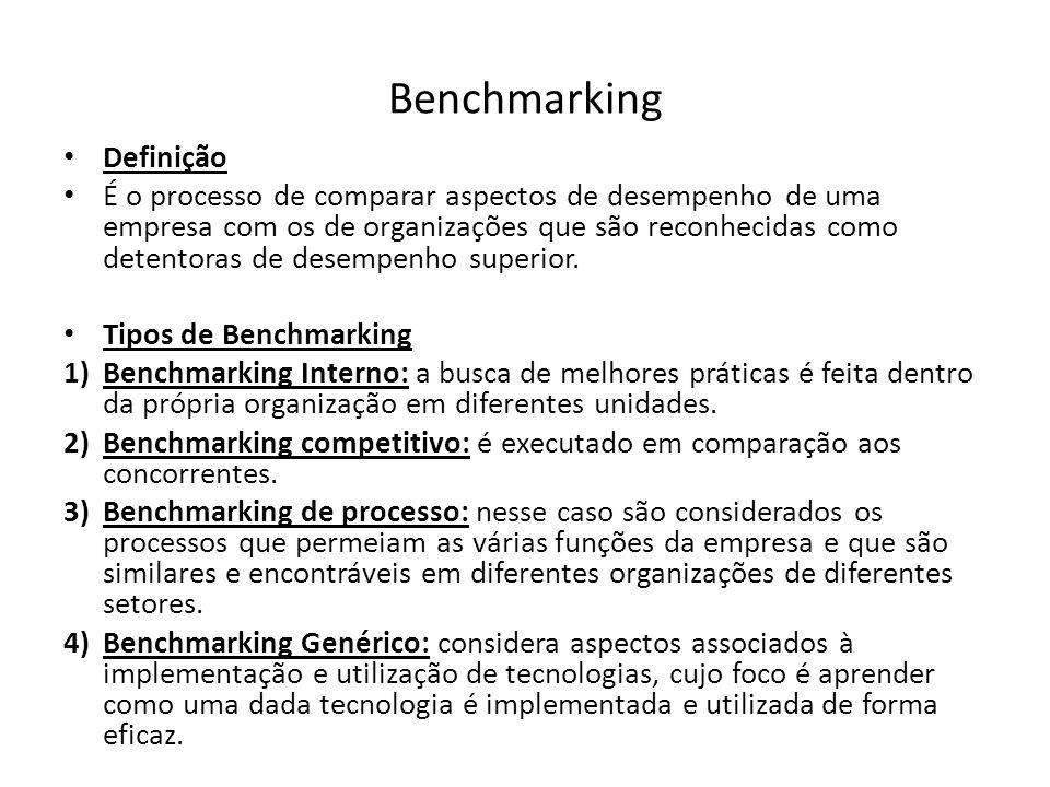 Benchmarking Definição
