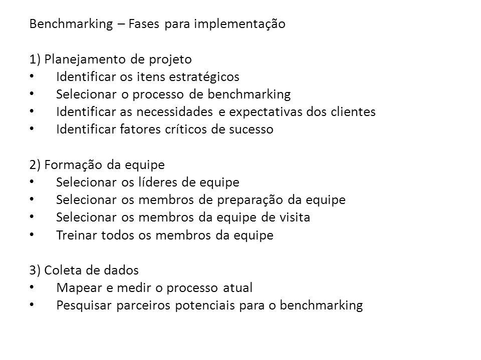Benchmarking – Fases para implementação