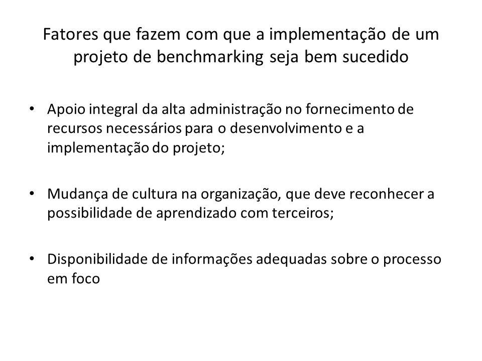 Fatores que fazem com que a implementação de um projeto de benchmarking seja bem sucedido